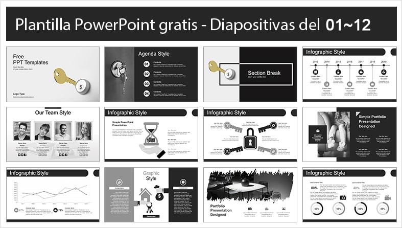 Plantilla de seguridad en finanzas para powerpoint.