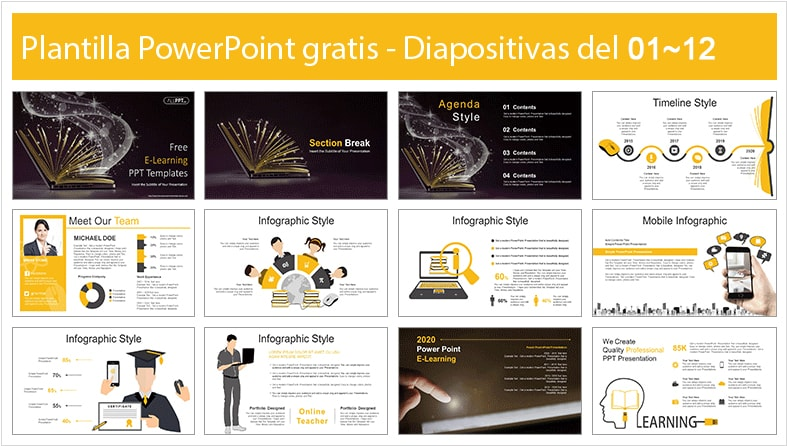 Free Digital Learning Power Point Template.