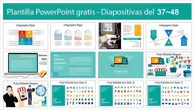 diapositivas de ventas online en ppt.