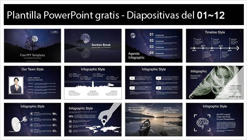 plantilla de luna llena en powerpoint gratis,